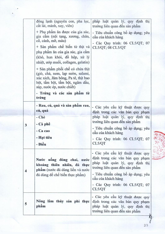 20190530 1497 TDC HCHQ GiayChungNhanDangKyHoatDongGiamDinh Page 3